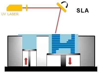 texturation laser laboratoire
